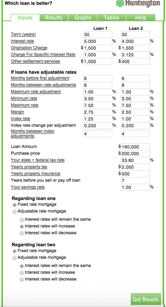 huntington bank mortgage calculator
